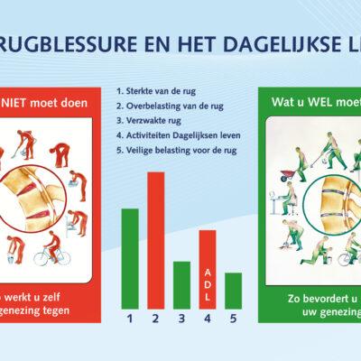 STEP Poster Rugblessure ADL