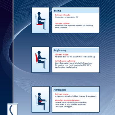 STEP RSI Poster stoelen